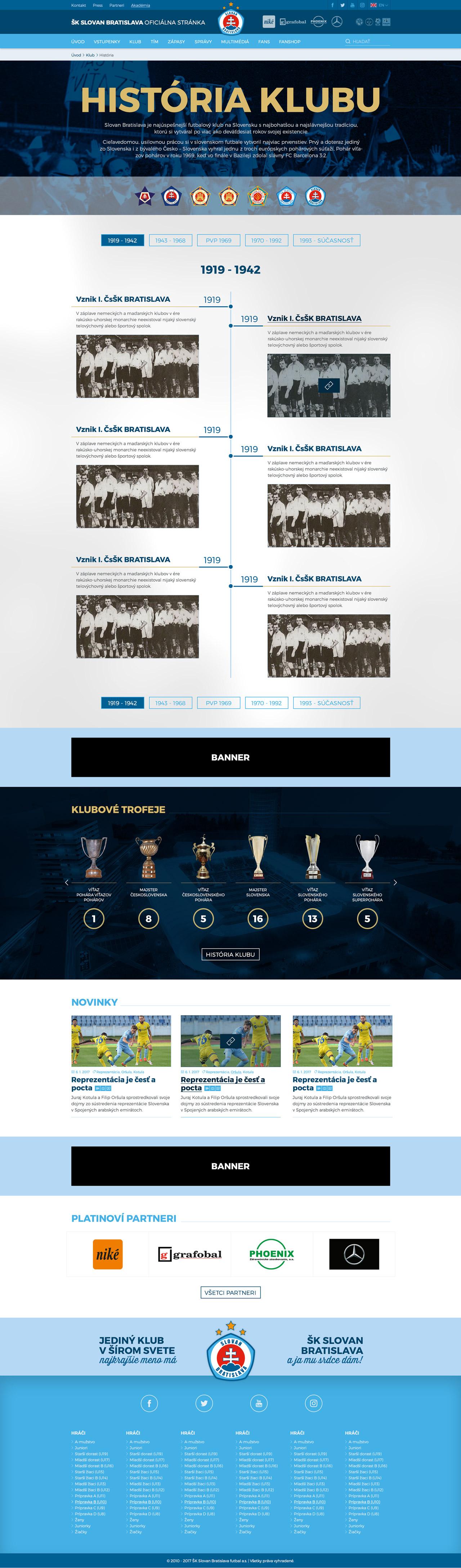 SKSLOVAN.com - história klubu