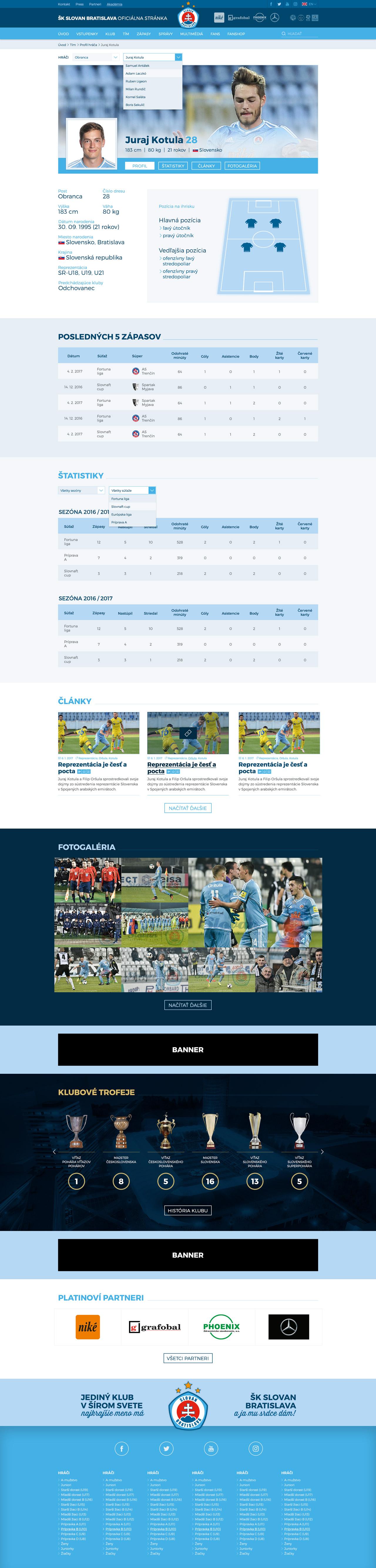 SKSLOVAN.com - profil hráča