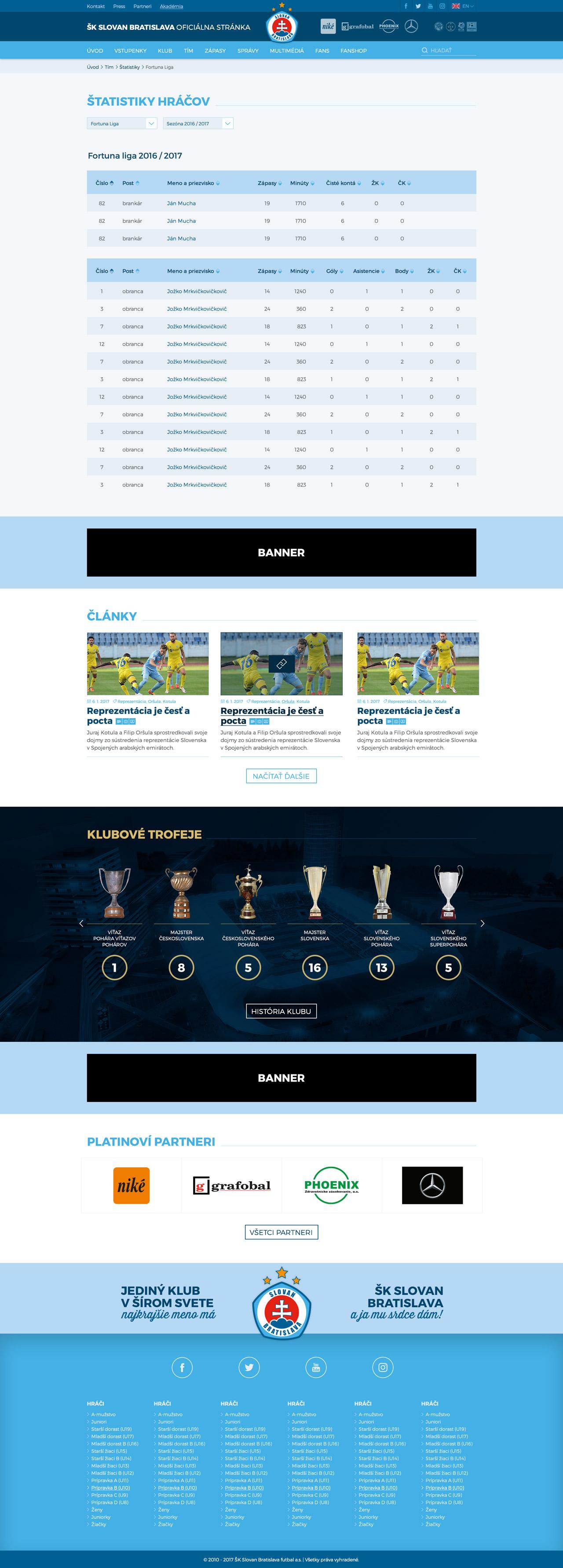 SKSLOVAN.com - štatistiky hráčov